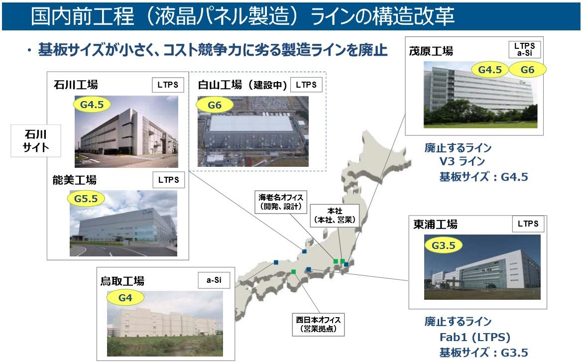 JDI_restructure_LCD_plant_image1.jpg