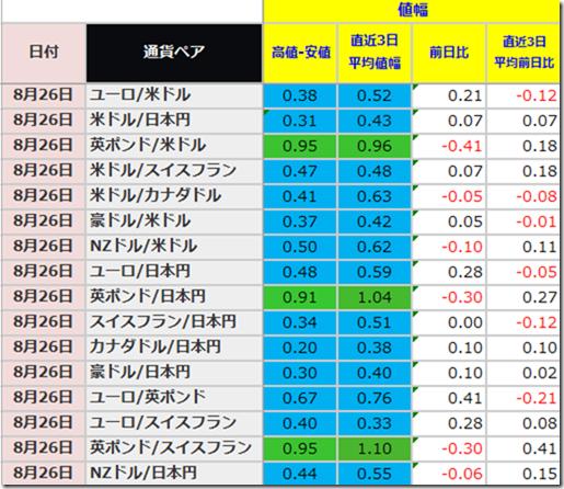 夏休み【8/26(金) 今日のトレード】