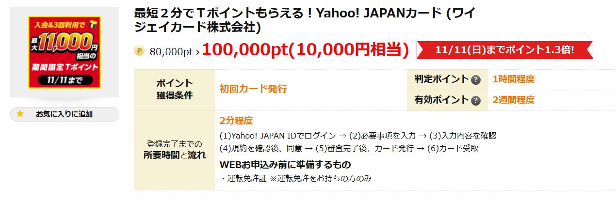 Screenshot_2018-11-09 最短2分でTポイントもらえる!Yahoo JAPANカード (ワイジェイカード株式会社)の口コミ・評判|ポイントサイトのげん玉