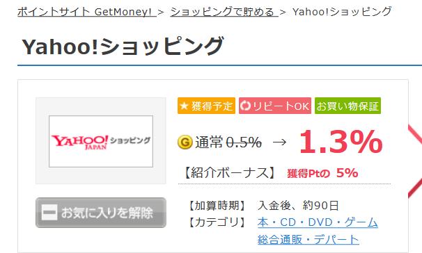 Screenshot_2018-12-01 Yahoo ショッピング お小遣い稼ぎならポイントサイト GetMoney