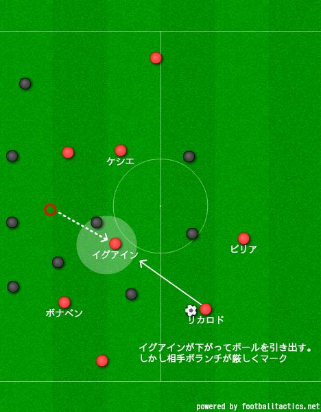 ガットゥーゾミラン 攻撃1