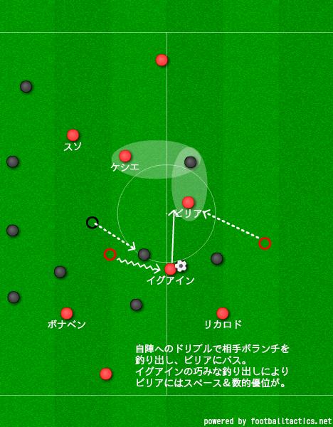 ガットゥーゾミラン攻撃2