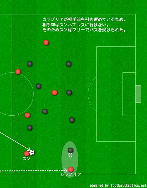 ガットゥーゾミラン攻撃6