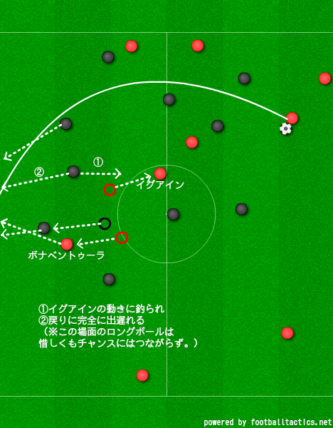 ガットゥーゾミラン攻撃4