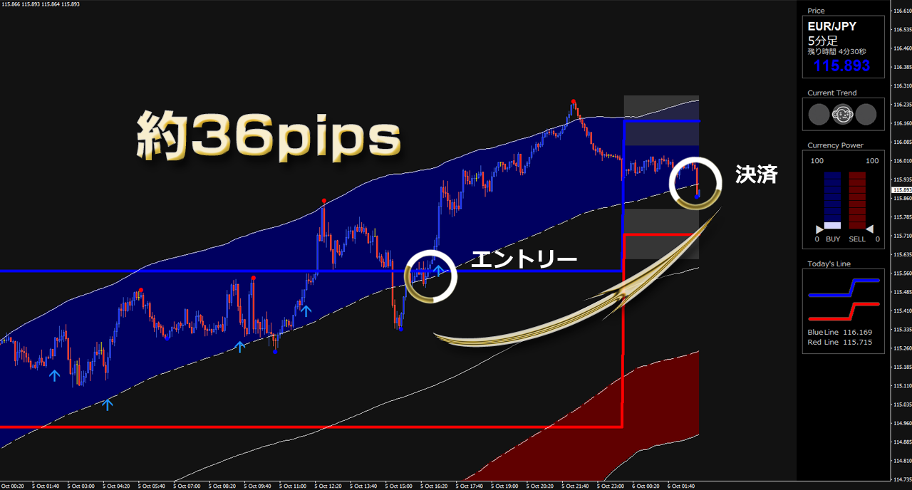 10-06eurjpy.png