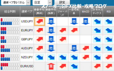 20160730さきよみLIONチャートシグナルパネル