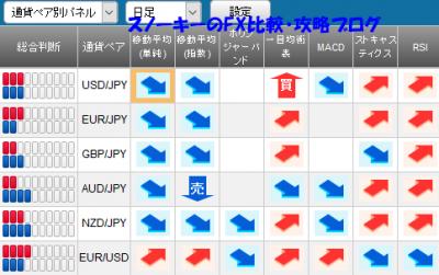 20160813さきよみLIONチャートシグナルパネル