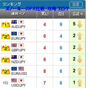 20160813さきよみLIONチャートランキング