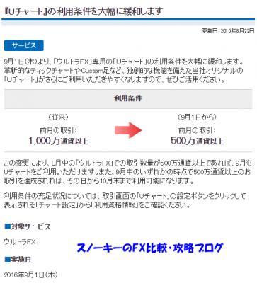 2016年9月Uチャート利用条件