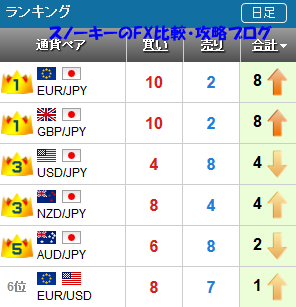 20160827きよみLIONチャートランキング