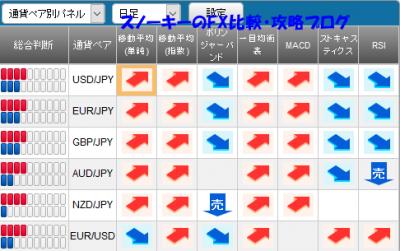 20169011さきよみLIONチャートシグナルパネル