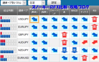 20160924さきよみLIONチャートシグナルパネル