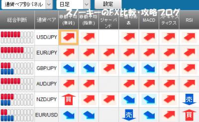 20161008さきよみLIONチャートシグナルパネル