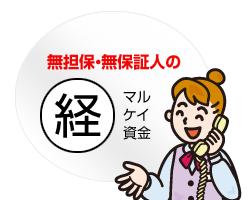 マル経(いわゆる小規模事業者経営改善資金)