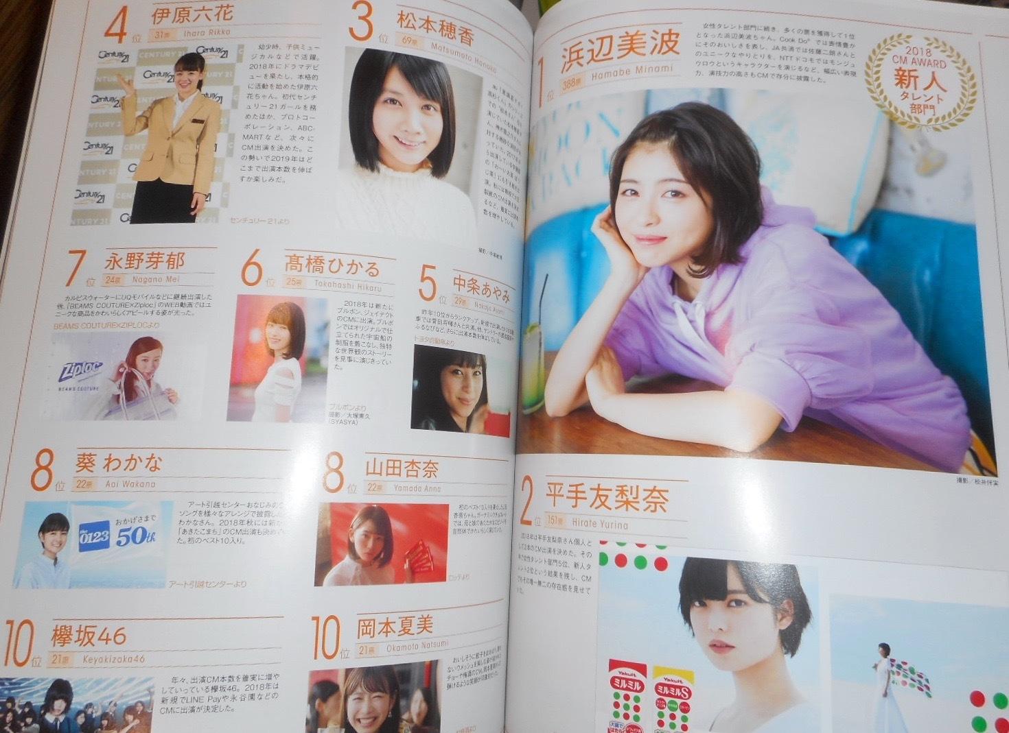 CM_NOW2018_12浜辺美波新人タレント部門