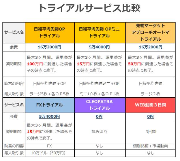 株式情報_2016-7-29_9-33-29_No-00