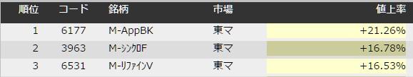 株式情報_2016-10-7_8-25-19_No-00