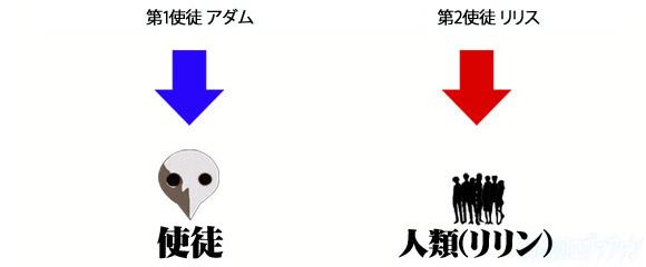 eva_vs_godzilla_6_02008.jpg