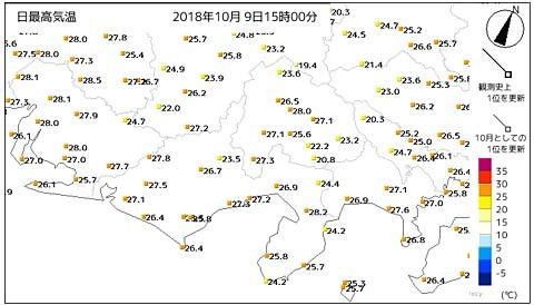 20181009気温