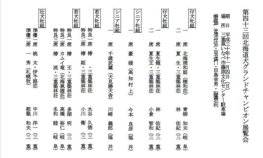 20181104-13-北海道犬成績1