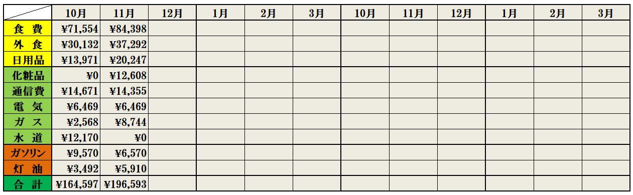 301219家計簿2