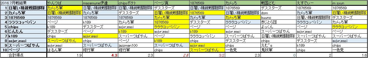 20160803210148141.png