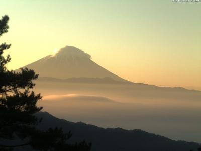20181128 富士山方面のライブカメラ画像
