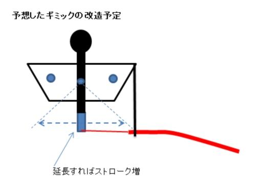 アクセルワイヤーギミック②