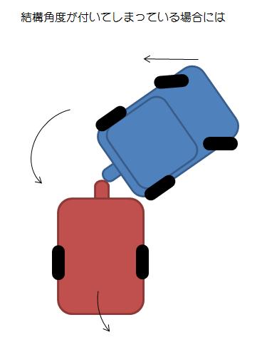 トレーラーのバック方法⑥