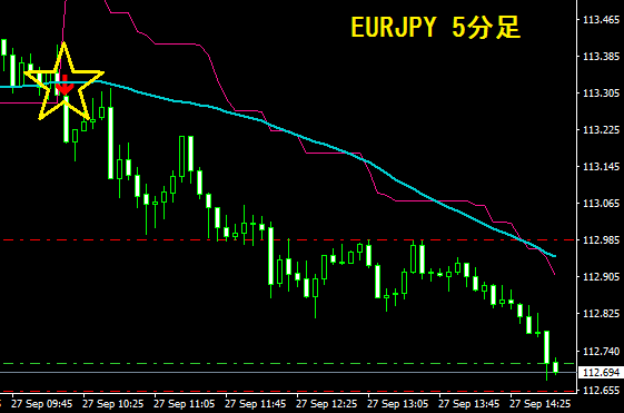0927EURJPY.png
