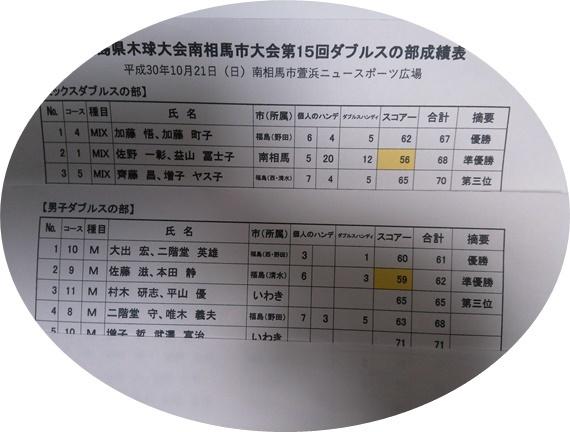 ⑤ダブルス成績