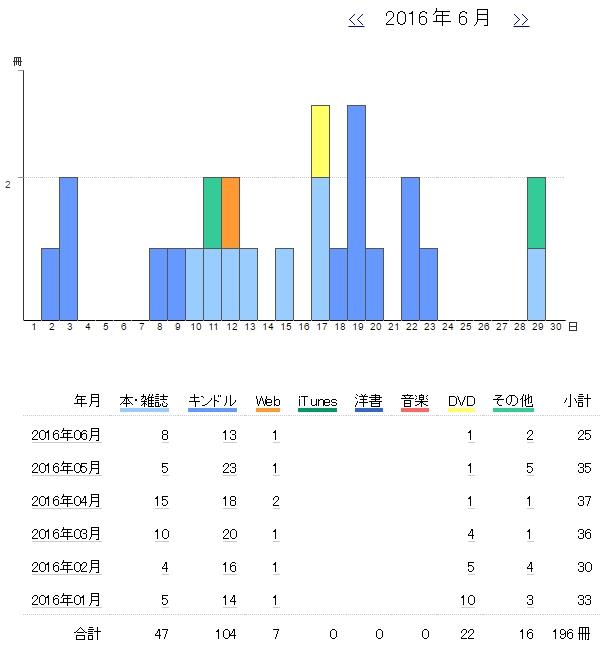 mediamarker2016-6-2-2.jpg