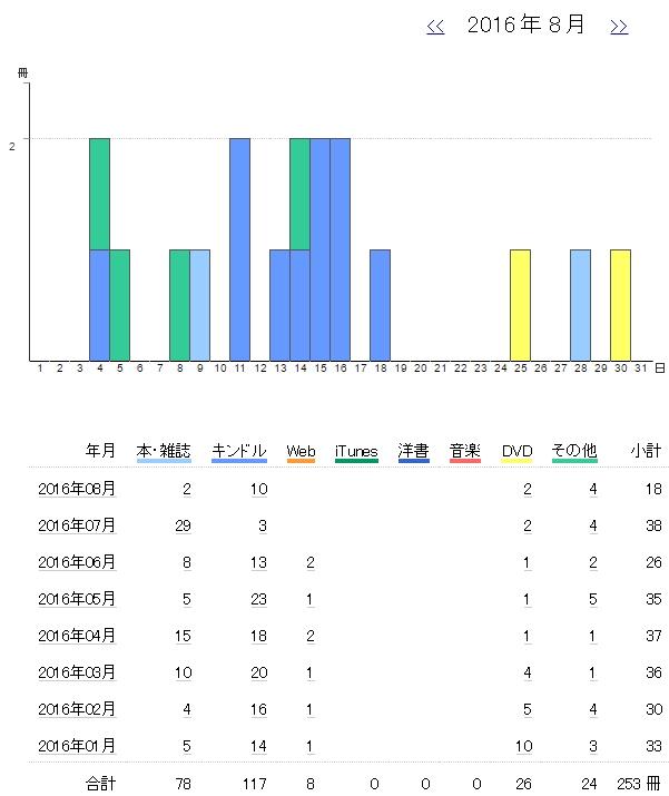 mediamarker2016-8-2-2.jpg
