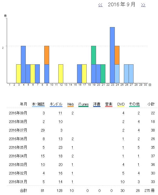 mediamarker2016-9-2-2.jpg