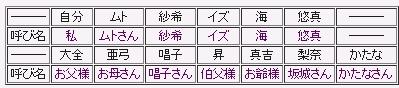 tsubakiyobikata.jpg
